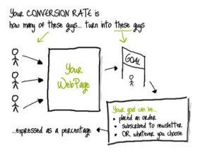 conversionrate 1