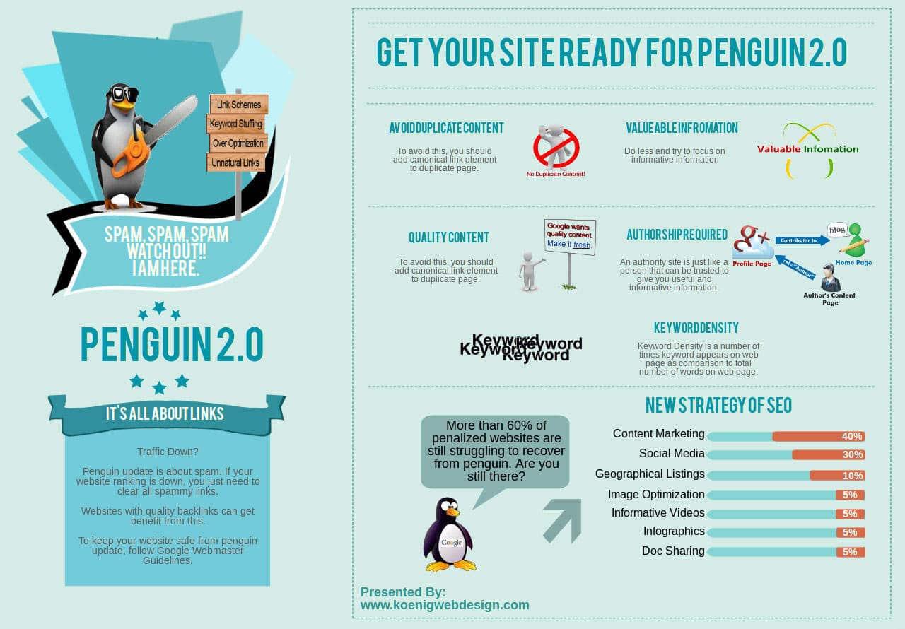 infografia_google_penguin