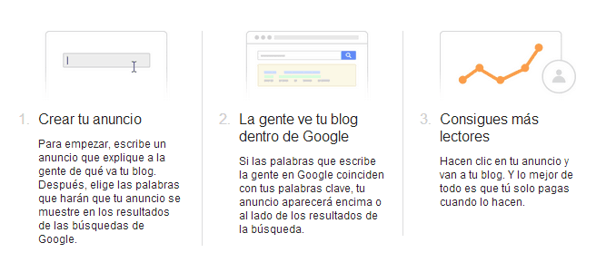 adwords para blogs
