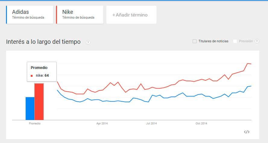 Nike-o-Adidas