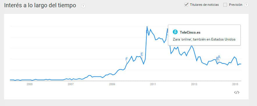 zara-en-trends