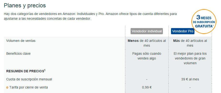 comisiones-Amazon