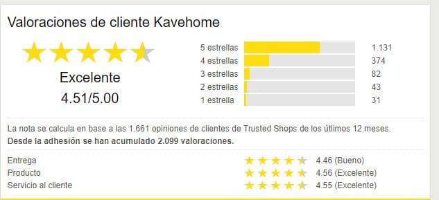 Mejores tiendas de decoración online: Las TOP 10 del mercado 6