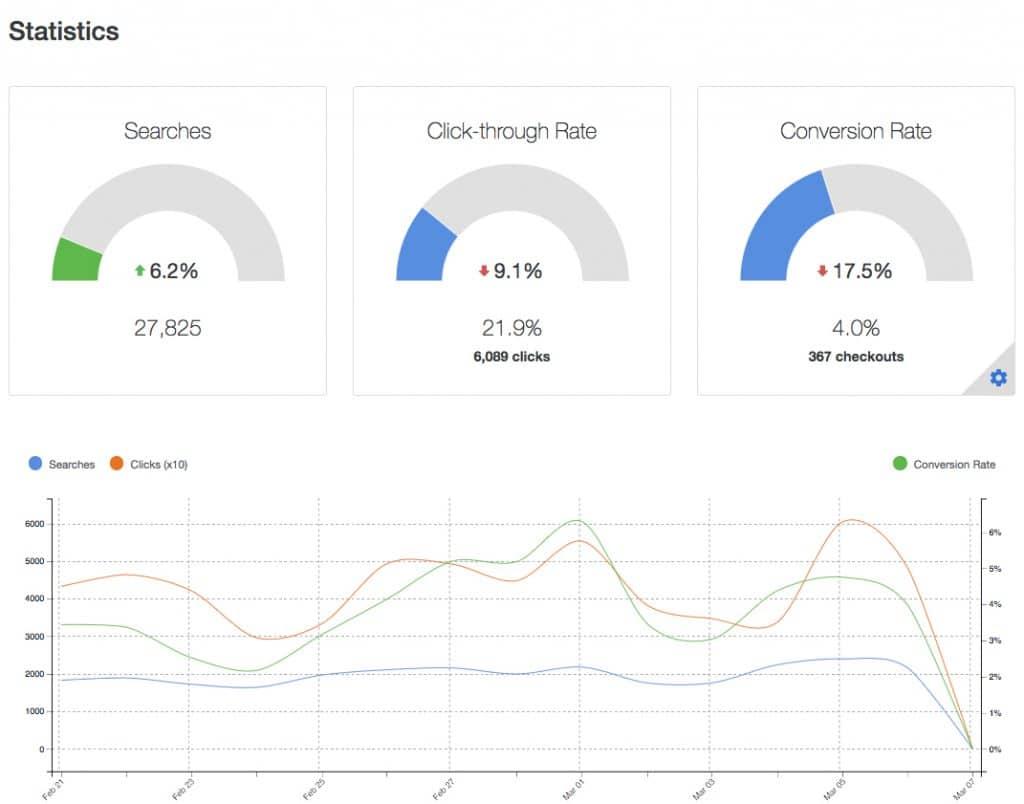 Optimiza el buscador de tu tienda online y dispara las ventas 5