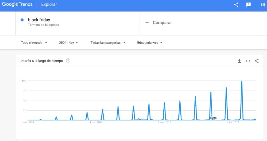google trends black friday