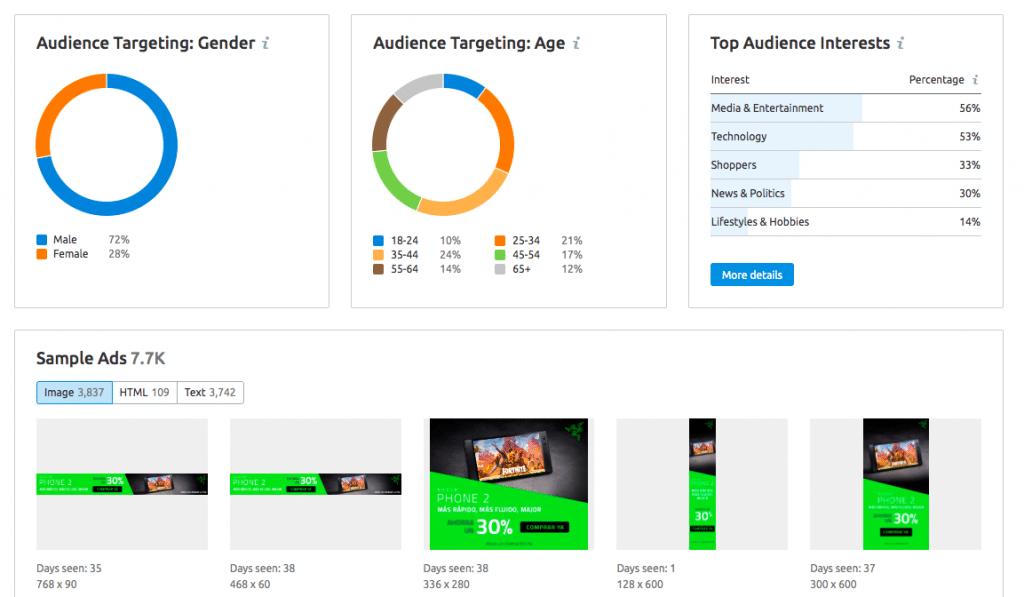 SEMrush: Analiza tu competencia con la mejor herramienta SEO 3